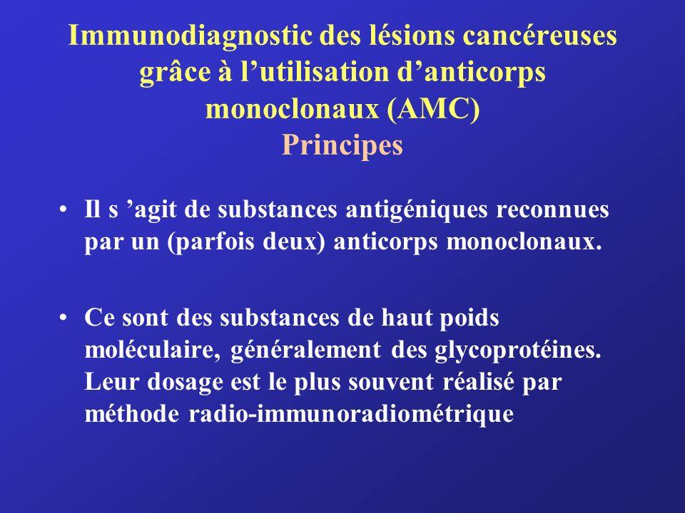 Immunodiagnostic des lésions cancéreuses grâce à lutilisation danticorps monoclonaux (AMC) Principes Il s agit de substances antigéniques reconnues pa