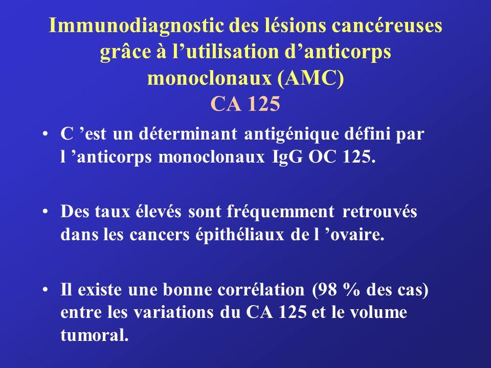 Immunodiagnostic des lésions cancéreuses grâce à lutilisation danticorps monoclonaux (AMC) CA 125 C est un déterminant antigénique défini par l antico