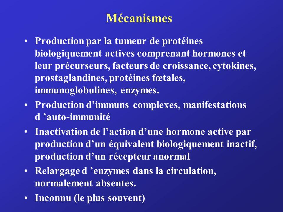 Mécanismes Production par la tumeur de protéines biologiquement actives comprenant hormones et leur précurseurs, facteurs de croissance, cytokines, pr