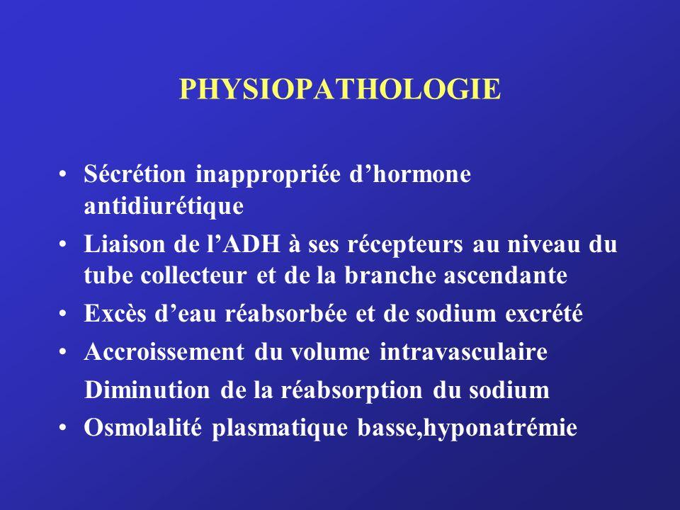 PHYSIOPATHOLOGIE Sécrétion inappropriée dhormone antidiurétique Liaison de lADH à ses récepteurs au niveau du tube collecteur et de la branche ascenda