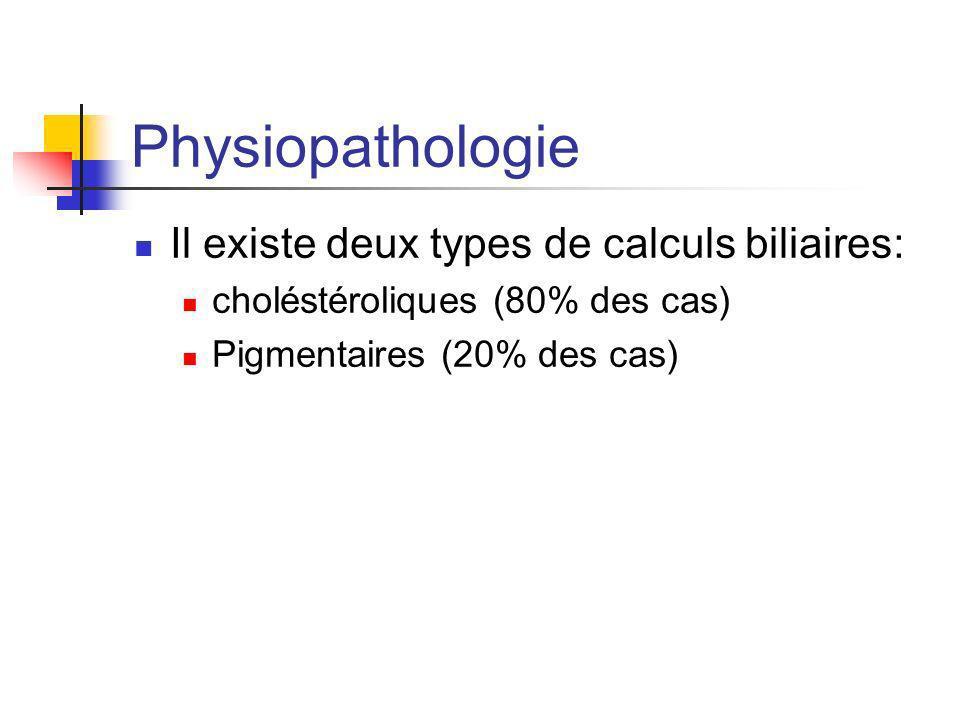 Physiopathologie Il existe deux types de calculs biliaires: choléstéroliques (80% des cas) Pigmentaires (20% des cas)