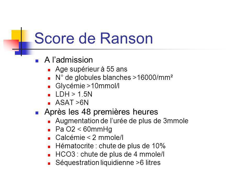 Score de Ranson A ladmission Age supérieur à 55 ans N° de globules blanches >16000/mm² Glycémie >10mmol/l LDH > 1.5N ASAT >6N Après les 48 premières h