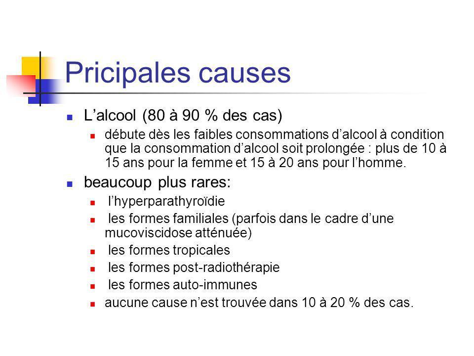 Pricipales causes Lalcool (80 à 90 % des cas) débute dès les faibles consommations dalcool à condition que la consommation dalcool soit prolongée : pl
