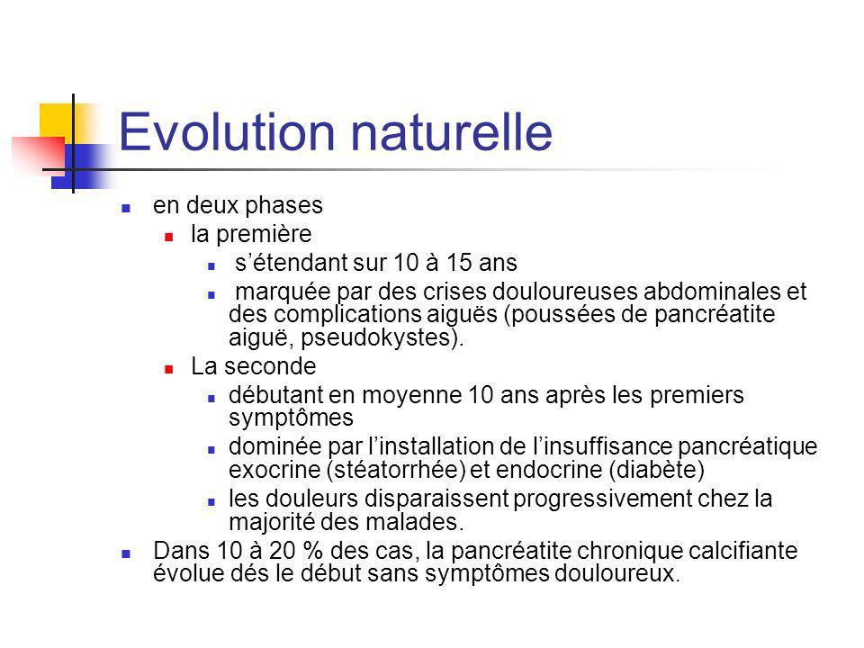 Evolution naturelle en deux phases la première sétendant sur 10 à 15 ans marquée par des crises douloureuses abdominales et des complications aiguës (