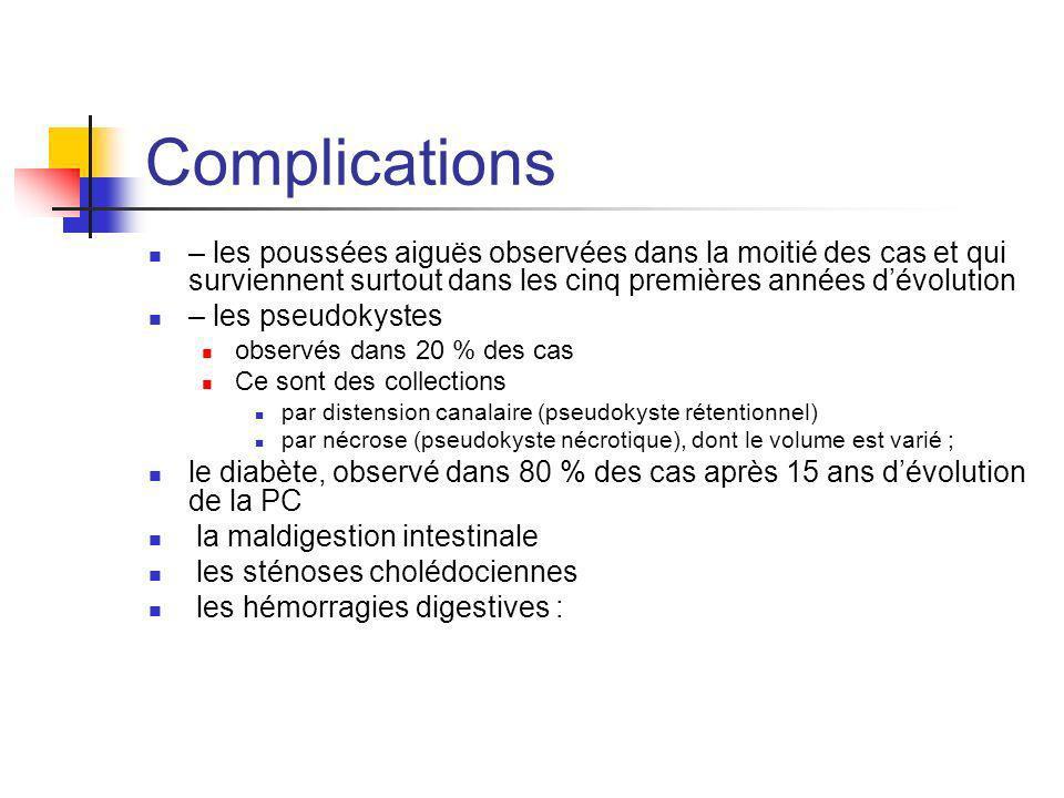 Complications – les poussées aiguës observées dans la moitié des cas et qui surviennent surtout dans les cinq premières années dévolution – les pseudo
