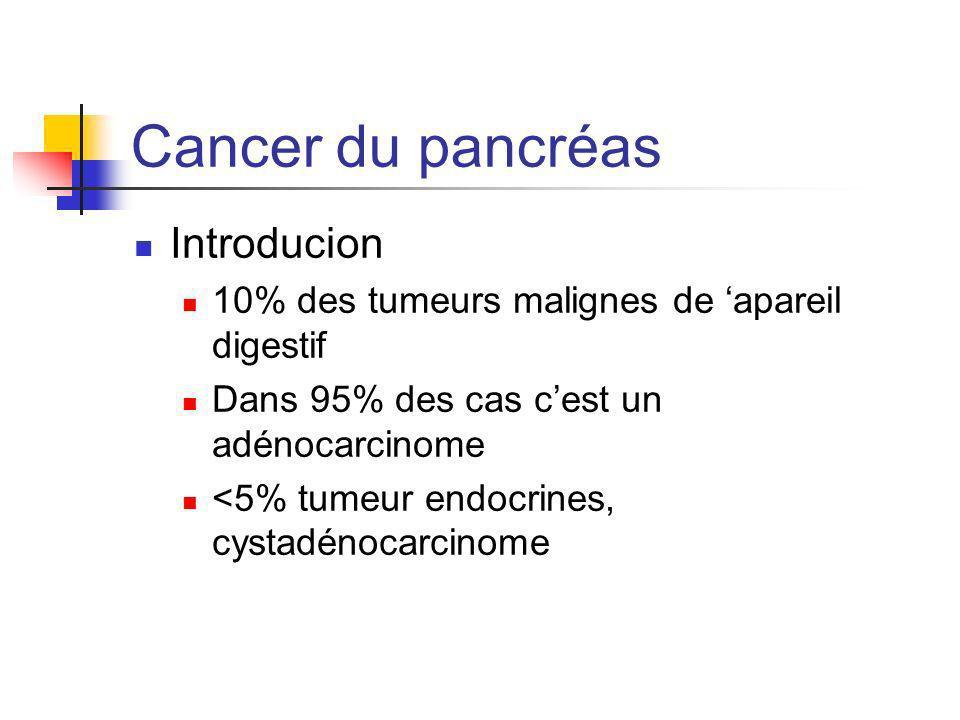 Cancer du pancréas Introducion 10% des tumeurs malignes de apareil digestif Dans 95% des cas cest un adénocarcinome <5% tumeur endocrines, cystadénoca