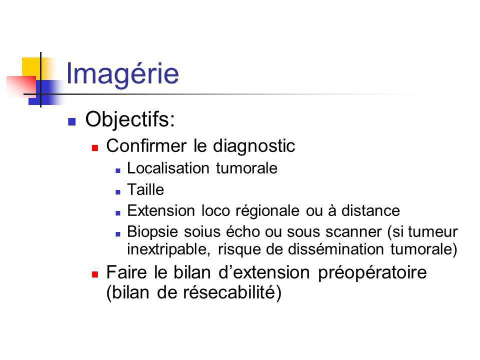 Imagérie Objectifs: Confirmer le diagnostic Localisation tumorale Taille Extension loco régionale ou à distance Biopsie soius écho ou sous scanner (si