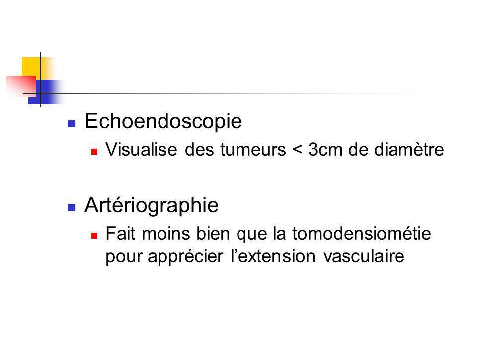 Echoendoscopie Visualise des tumeurs < 3cm de diamètre Artériographie Fait moins bien que la tomodensiométie pour apprécier lextension vasculaire