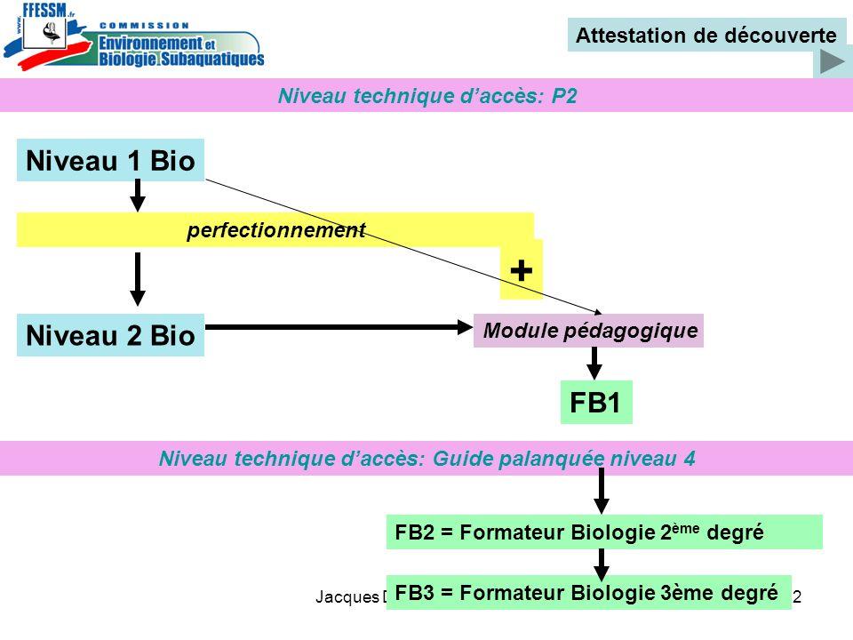 Jacques Dumas / INBS / 20112 Niveau 1 Bio Niveau 2 Bio perfectionnement Module pédagogique FB1 Attestation de découverte Niveau technique daccès: P2 N