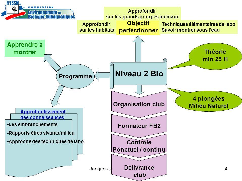 Jacques Dumas / INBS / 20114 Objectif perfectionner Théorie min 25 H 4 plongées Milieu Naturel Organisation club Formateur FB2 Contrôle Ponctuel / con