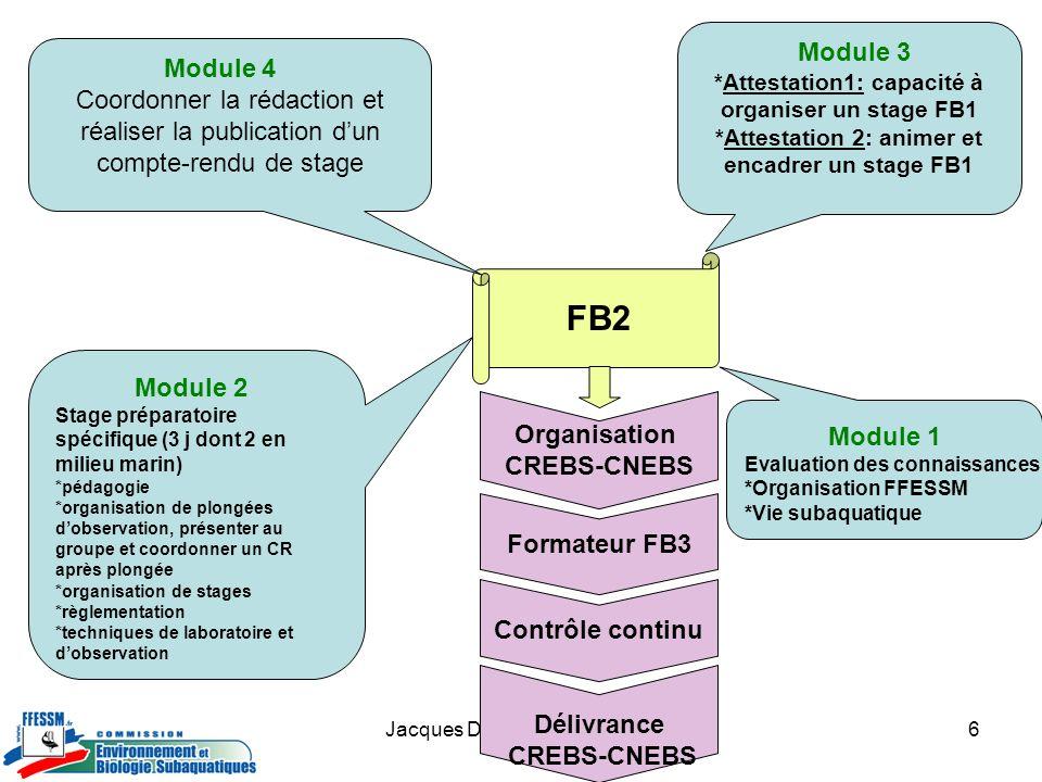 Formation FB3 3 étapes Stage Initial Préparatoire 1- 2 jours Modules 1 et 2 – Test de connaissances Pour acceptation de candidatures Stage pédagogique 4-6 jours (1 plongée par jour) Module 3 (encadrement pédagogique des modules 1 et 2 du FB2) Module 4 (présentation du document personnel original) Partie finale Module 3 (suivi et participation du module 3 du FB3) Module 3 (supervision du compte-rendu de stage-module 4 du FB2) Région ou Dpt 2 INBS Région ou Dpt 1 INBS Stage National 2 INBS (+1 INBS /2 candidats) Possible de grouper stage initial et pédagogique Seulement si décision daccepation/refus à la fin