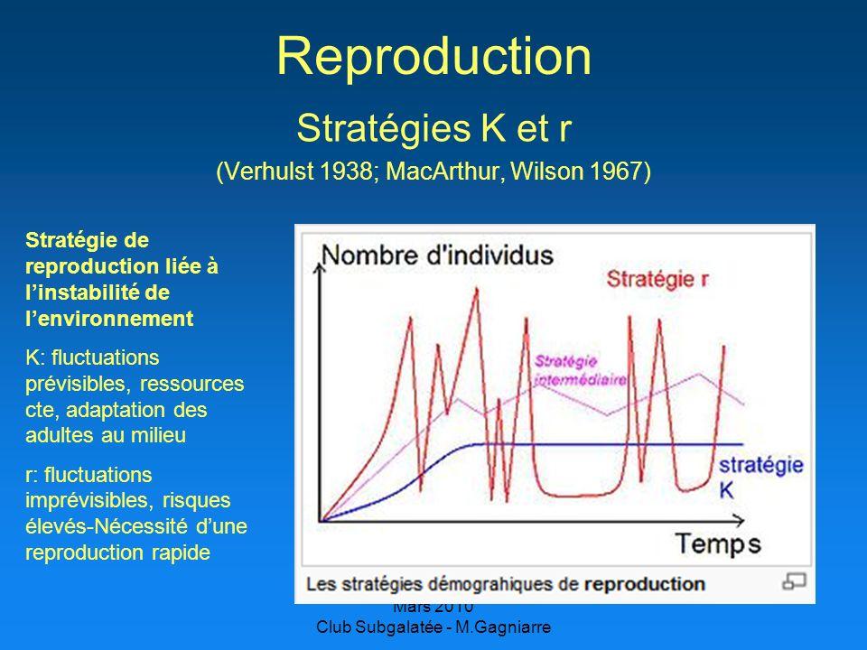 Mars 2010 Club Subgalatée - M.Gagniarre Reproduction Stratégies K et r (Verhulst 1938; MacArthur, Wilson 1967) Stratégie de reproduction liée à linsta