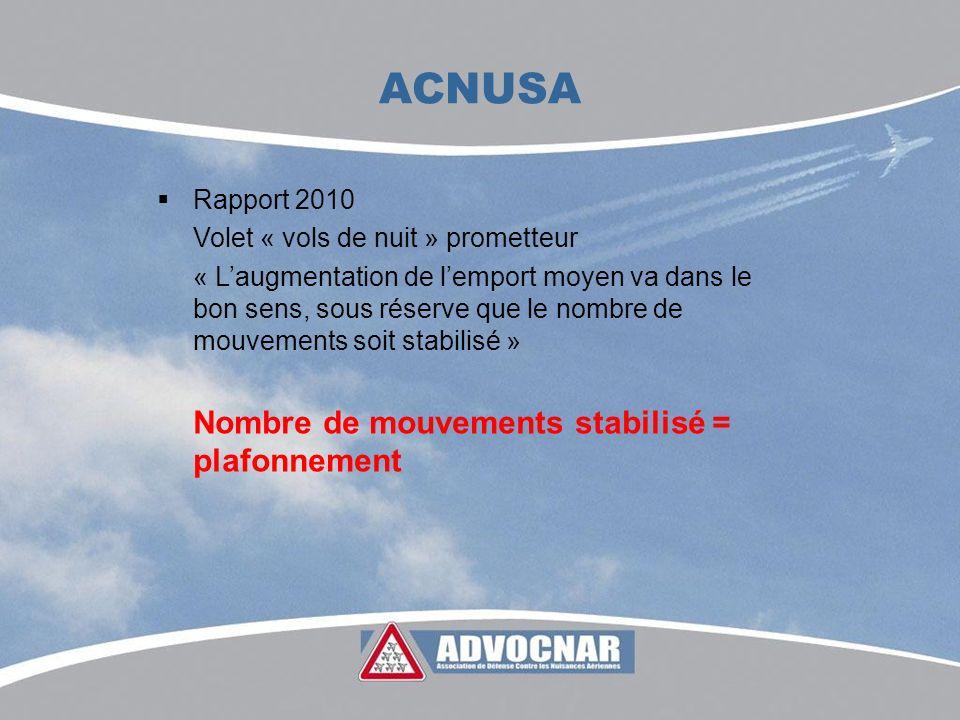 ACNUSA Rapport 2010 Volet « vols de nuit » prometteur « Laugmentation de lemport moyen va dans le bon sens, sous réserve que le nombre de mouvements soit stabilisé » Nombre de mouvements stabilisé = plafonnement
