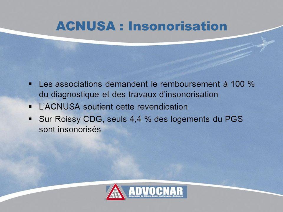 ACNUSA : Insonorisation Les associations demandent le remboursement à 100 % du diagnostique et des travaux dinsonorisation LACNUSA soutient cette revendication Sur Roissy CDG, seuls 4,4 % des logements du PGS sont insonorisés