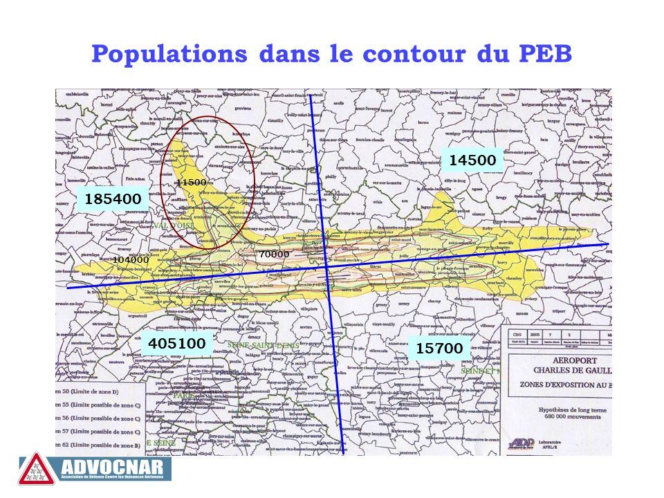 Populations dans le contour du PEB 405100 185400 14500 15700 11500 70000 104000
