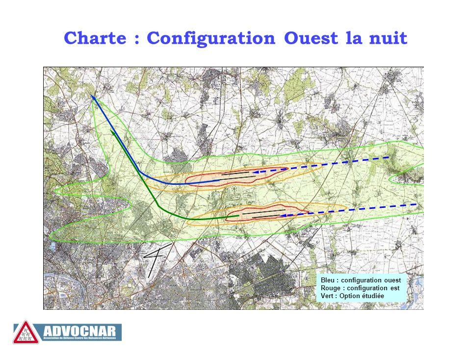 Charte : Configuration Ouest la nuit Bleu : configuration ouest Rouge : configuration est Vert : Options étudiées 1 3 2