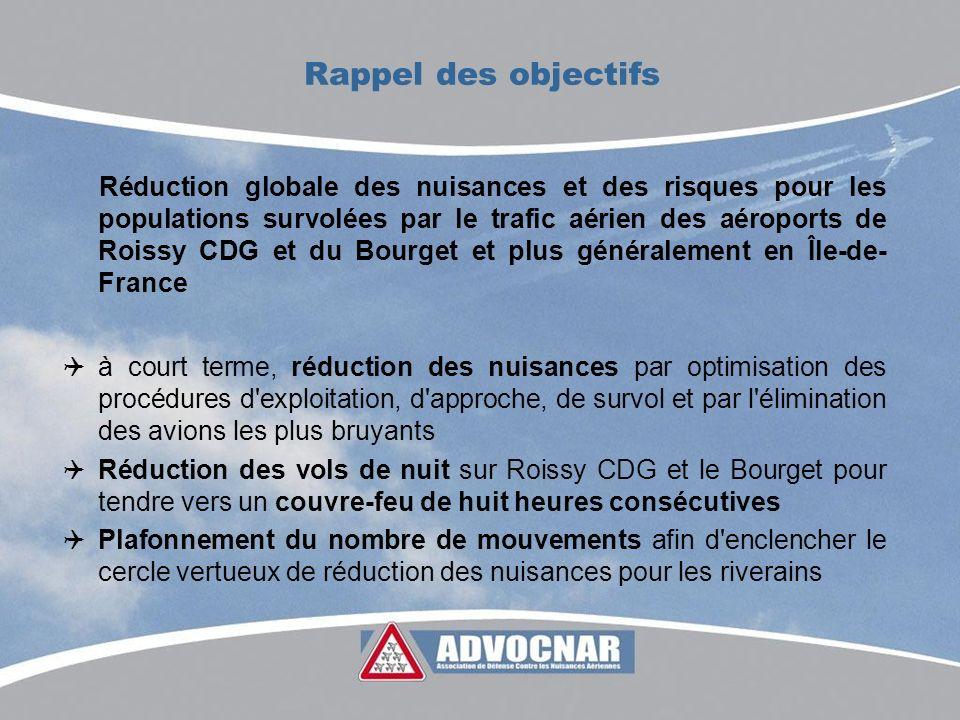 Rappel des objectifs Réduction globale des nuisances et des risques pour les populations survolées par le trafic aérien des aéroports de Roissy CDG et