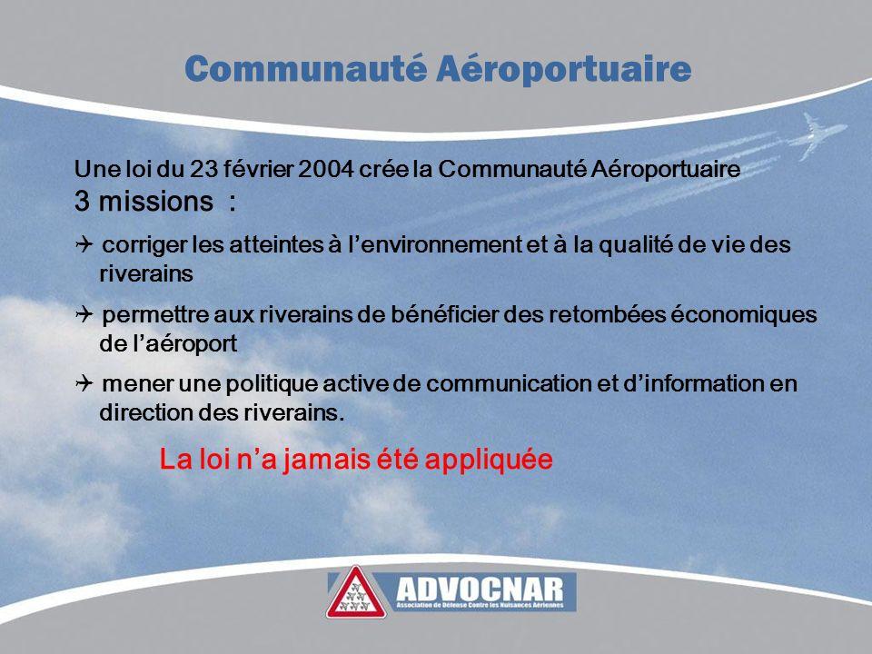 Une loi du 23 février 2004 crée la Communauté Aéroportuaire 3 missions : corriger les atteintes à lenvironnement et à la qualité de vie des riverains