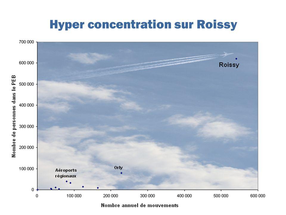 Quelle est la situation de Roissy en 2007 .