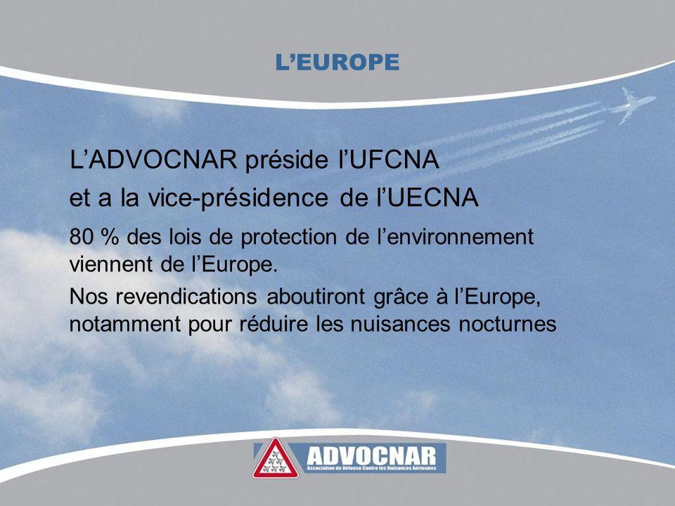 LEUROPE LADVOCNAR préside lUFCNA et a la vice-présidence de lUECNA 80 % des lois de protection de lenvironnement viennent de lEurope.