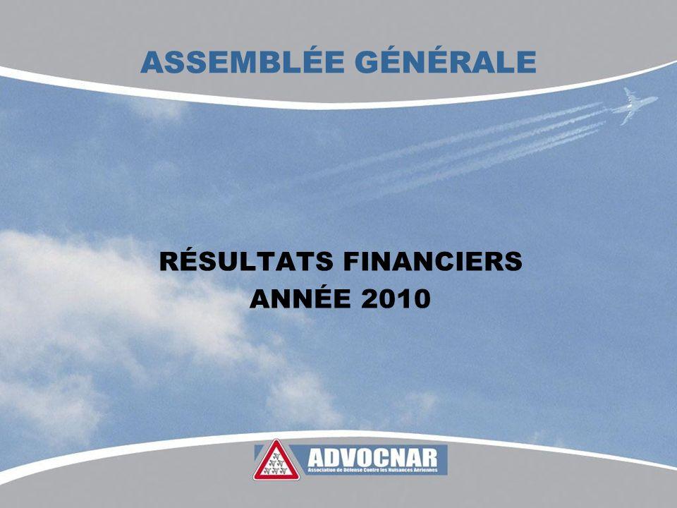 ASSEMBLÉE GÉNÉRALE RÉSULTATS FINANCIERS ANNÉE 2010