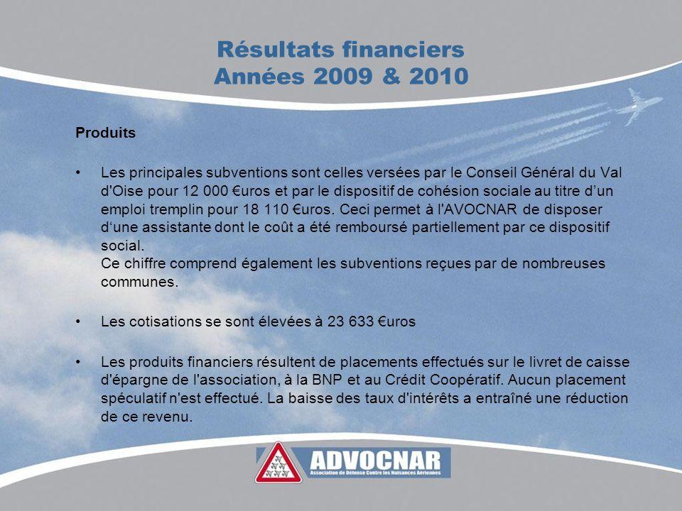 Résultats financiers Années 2009 & 2010 Produits Les principales subventions sont celles versées par le Conseil Général du Val d Oise pour 12 000 uros et par le dispositif de cohésion sociale au titre dun emploi tremplin pour 18 110 uros.