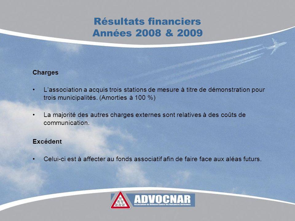Résultats financiers Années 2008 & 2009 Charges Lassociation a acquis trois stations de mesure à titre de démonstration pour trois municipalités.