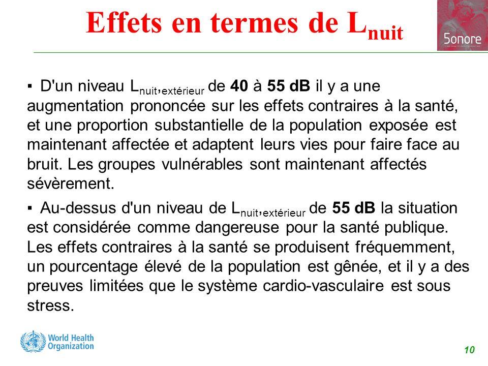 10 Effets en termes de L nuit D un niveau L nuit, extérieur de 40 à 55 dB il y a une augmentation prononcée sur les effets contraires à la santé, et une proportion substantielle de la population exposée est maintenant affectée et adaptent leurs vies pour faire face au bruit.