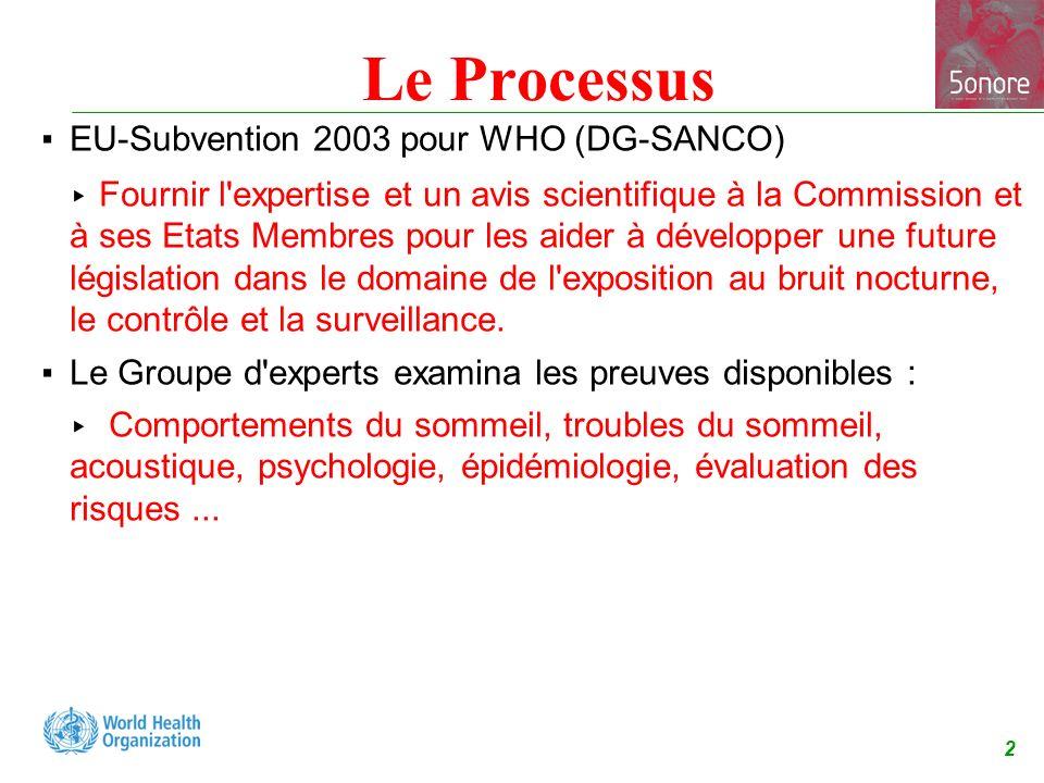2 Le Processus EU-Subvention 2003 pour WHO (DG-SANCO) Fournir l expertise et un avis scientifique à la Commission et à ses Etats Membres pour les aider à développer une future législation dans le domaine de l exposition au bruit nocturne, le contrôle et la surveillance.