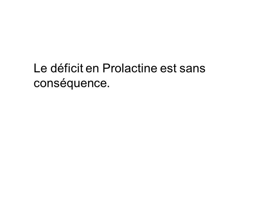 Le déficit en Prolactine est sans conséquence.