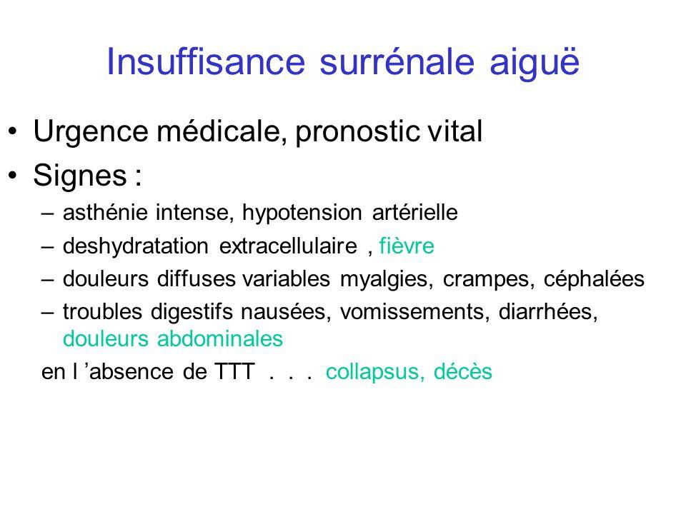 Insuffisance surrénale aiguë Urgence médicale, pronostic vital Signes : –asthénie intense, hypotension artérielle –deshydratation extracellulaire, fiè