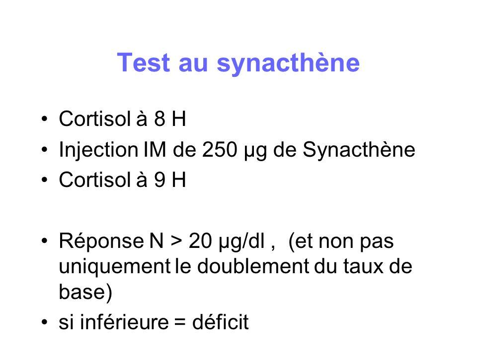 Test au synacthène Cortisol à 8 H Injection IM de 250 µg de Synacthène Cortisol à 9 H Réponse N > 20 µg/dl, (et non pas uniquement le doublement du ta