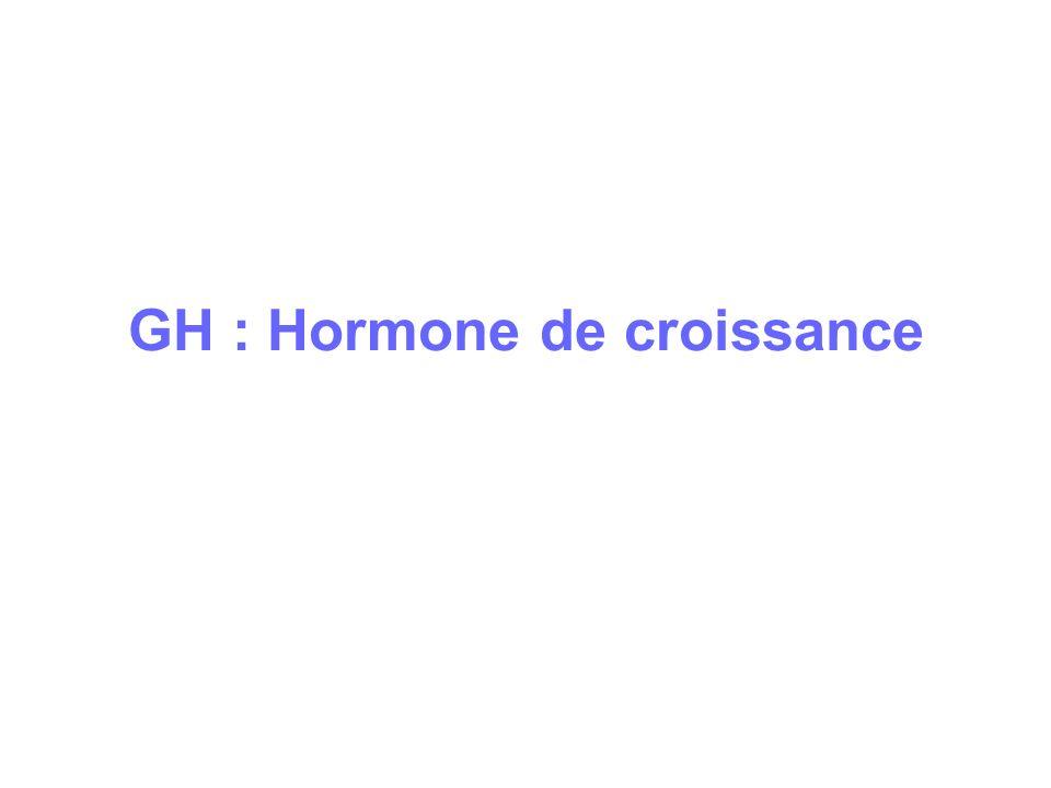GH : Hormone de croissance