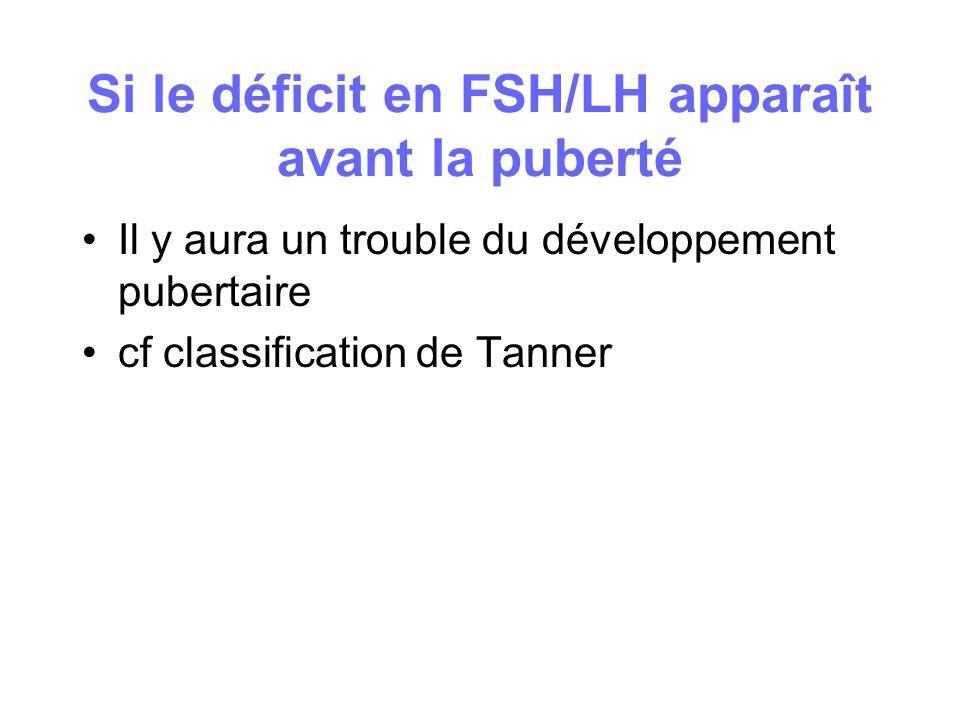 Si le déficit en FSH/LH apparaît avant la puberté Il y aura un trouble du développement pubertaire cf classification de Tanner