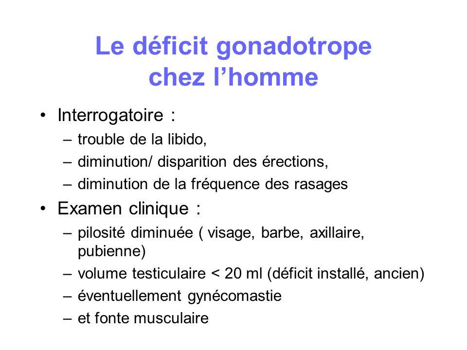 Le déficit gonadotrope chez lhomme Interrogatoire : –trouble de la libido, –diminution/ disparition des érections, –diminution de la fréquence des ras