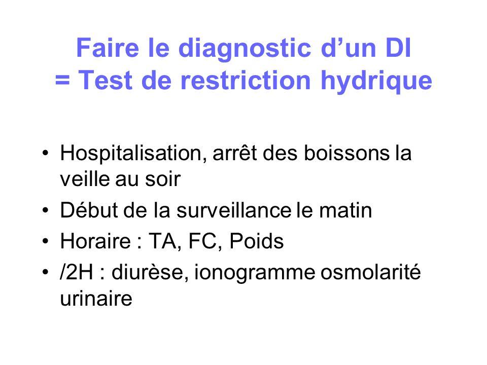 Faire le diagnostic dun DI = Test de restriction hydrique Hospitalisation, arrêt des boissons la veille au soir Début de la surveillance le matin Hora