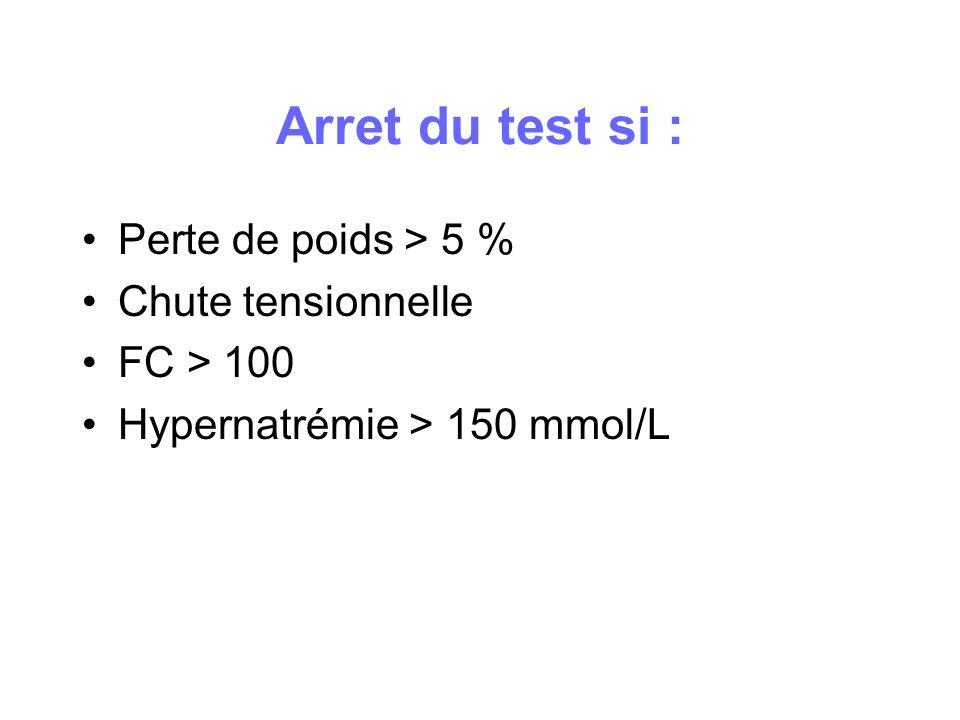 Arret du test si : Perte de poids > 5 % Chute tensionnelle FC > 100 Hypernatrémie > 150 mmol/L
