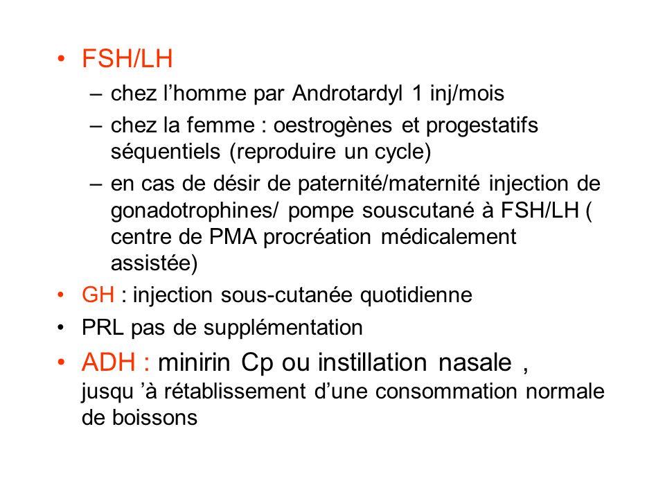 FSH/LH –chez lhomme par Androtardyl 1 inj/mois –chez la femme : oestrogènes et progestatifs séquentiels (reproduire un cycle) –en cas de désir de pate