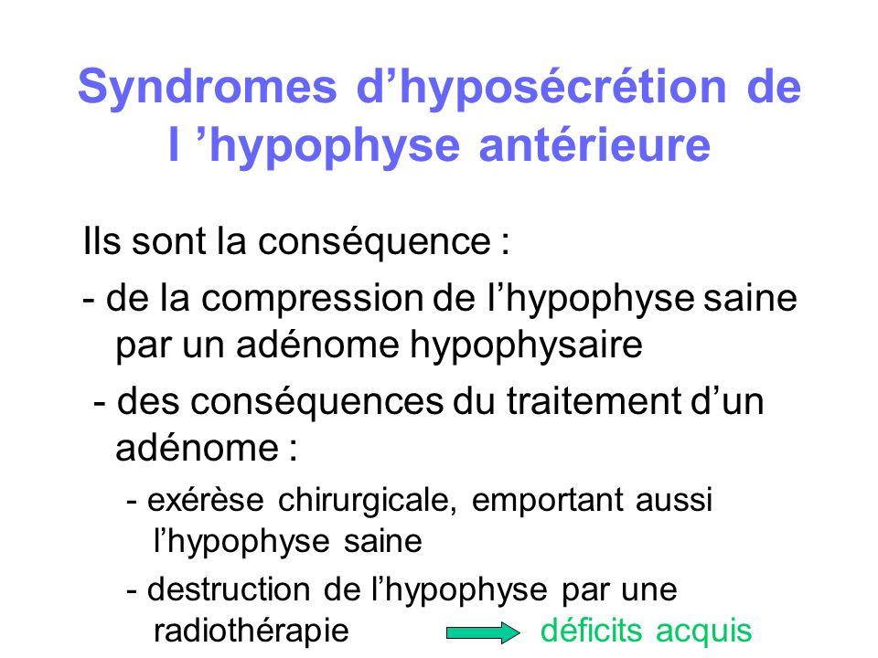Syndromes dhyposécrétion de l hypophyse antérieure Ils sont la conséquence : - de la compression de lhypophyse saine par un adénome hypophysaire - des