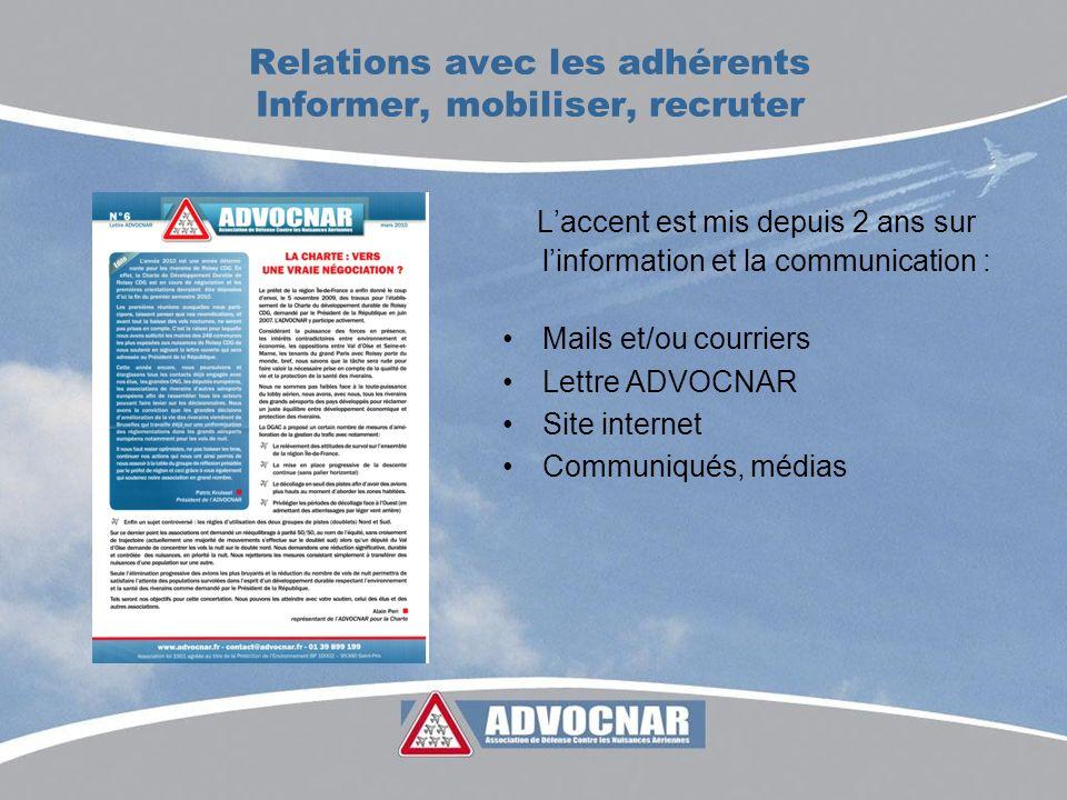 Relations avec les adhérents Informer, mobiliser, recruter Laccent est mis depuis 2 ans sur linformation et la communication : Mails et/ou courriers Lettre ADVOCNAR Site internet Communiqués, médias