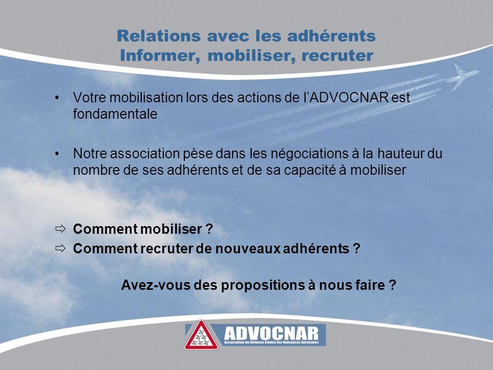 Relations avec les adhérents Informer, mobiliser, recruter Votre mobilisation lors des actions de lADVOCNAR est fondamentale Notre association pèse dans les négociations à la hauteur du nombre de ses adhérents et de sa capacité à mobiliser Comment mobiliser .