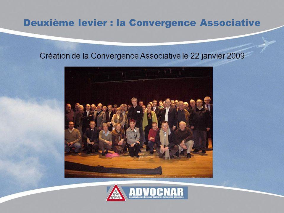 Plate-forme de la Convergence Associative Sur lensemble de lIle-de-France : Réduction des vols nocturnes Plafonnement du trafic aérien Des trajectoires de moindre nuisance