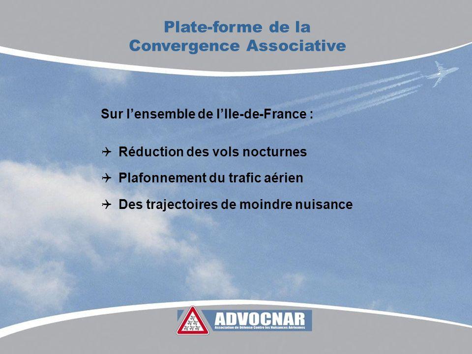 Plate-forme de la Convergence Associative Sur lensemble de lIle-de-France : Réduction des vols nocturnes Plafonnement du trafic aérien Des trajectoire