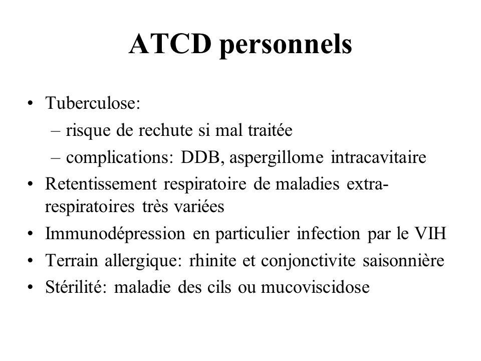 ATCD personnels Tuberculose: –risque de rechute si mal traitée –complications: DDB, aspergillome intracavitaire Retentissement respiratoire de maladie