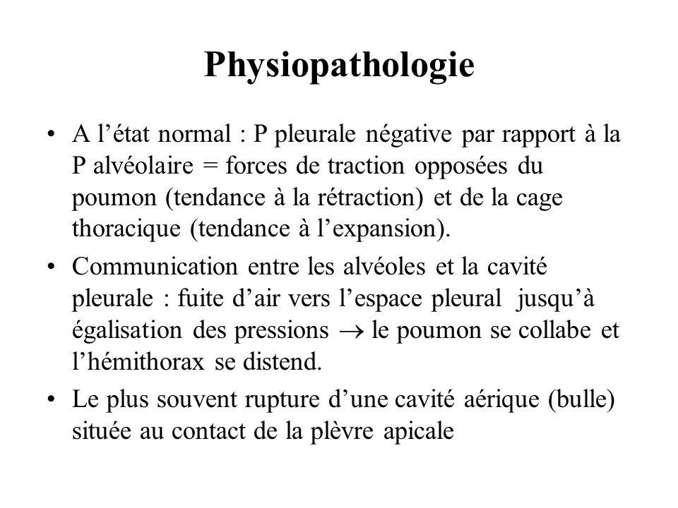 Physiopathologie A létat normal : P pleurale négative par rapport à la P alvéolaire = forces de traction opposées du poumon (tendance à la rétraction)