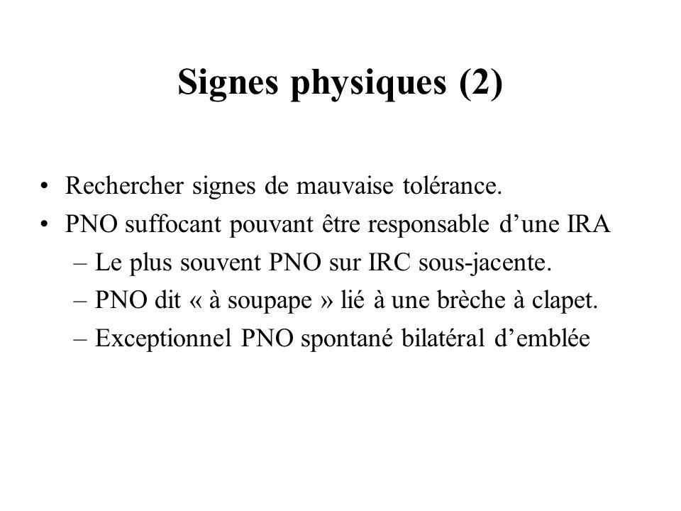 Signes physiques (2) Rechercher signes de mauvaise tolérance. PNO suffocant pouvant être responsable dune IRA –Le plus souvent PNO sur IRC sous-jacent