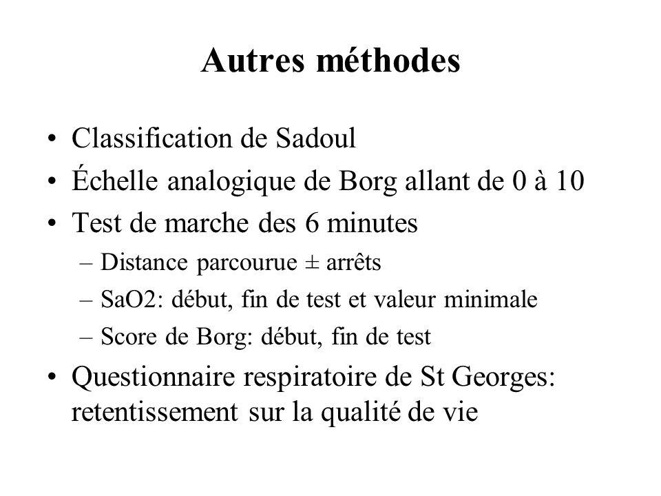 Autres méthodes Classification de Sadoul Échelle analogique de Borg allant de 0 à 10 Test de marche des 6 minutes –Distance parcourue ± arrêts –SaO2: