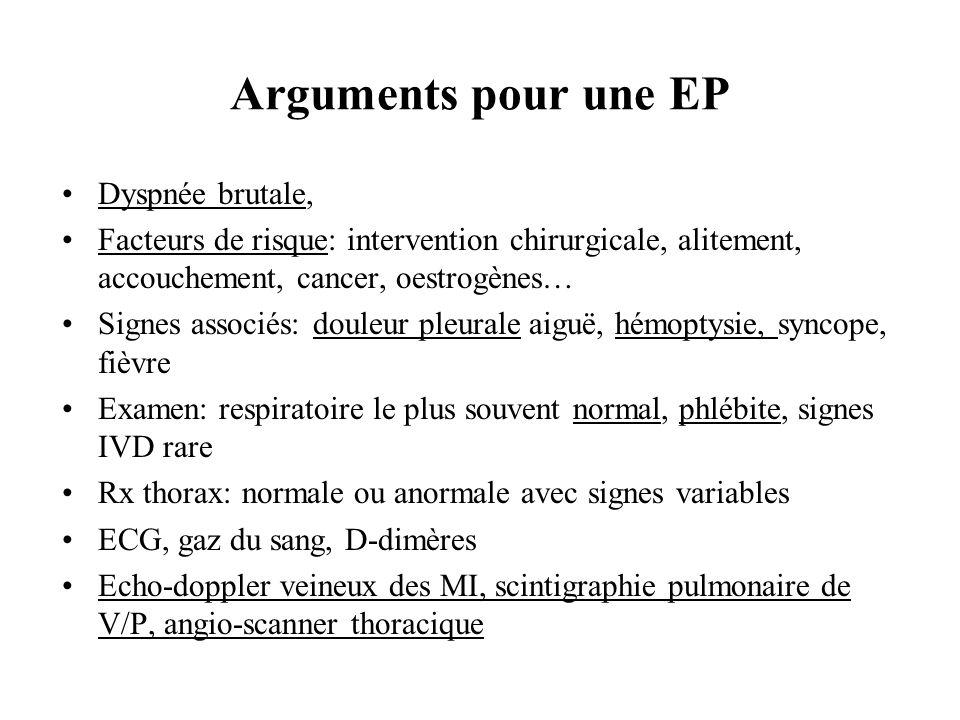 Arguments pour une EP Dyspnée brutale, Facteurs de risque: intervention chirurgicale, alitement, accouchement, cancer, oestrogènes… Signes associés: d
