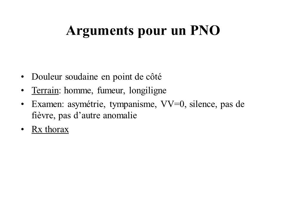 Arguments pour un PNO Douleur soudaine en point de côté Terrain: homme, fumeur, longiligne Examen: asymétrie, tympanisme, VV=0, silence, pas de fièvre