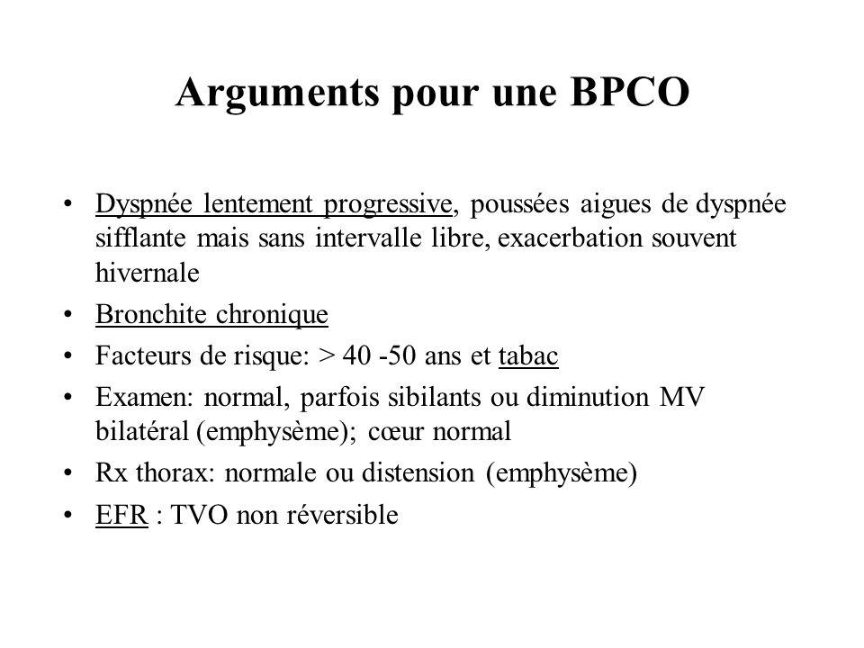 Arguments pour une BPCO Dyspnée lentement progressive, poussées aigues de dyspnée sifflante mais sans intervalle libre, exacerbation souvent hivernale